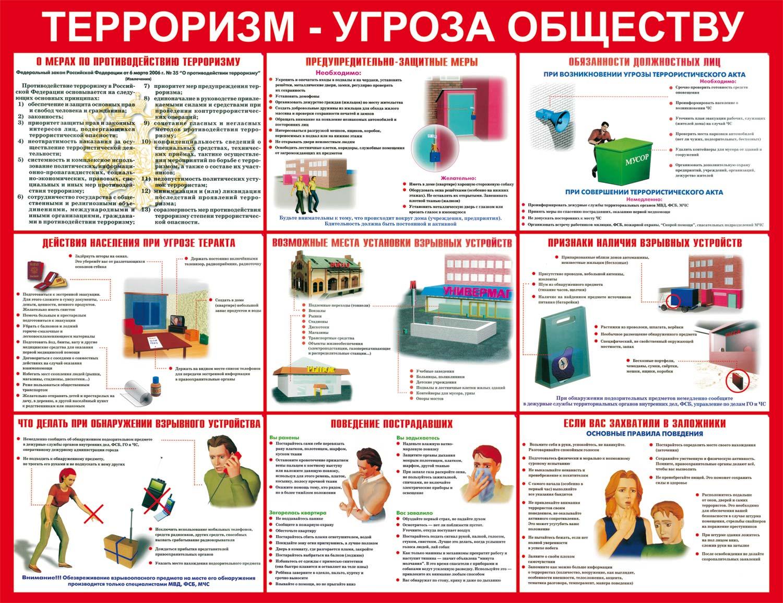 Инструкция по антитеррористическим действиям на малых и средних предприятиях